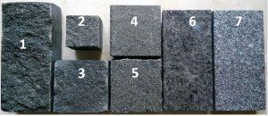 Granity ciemne - odcienie
